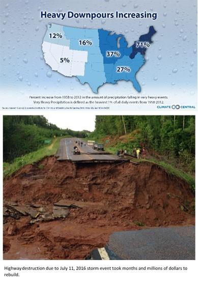 Intense Rainfall & Storm Events